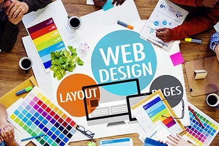 Website Design Services in Charlotte NC